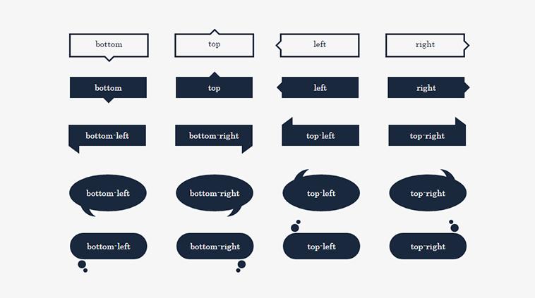 【5パターン】画像を使わず CSS3 のみで作れる吹き出しを作ってみた – Pure CSS3 Balloons   Stronghold