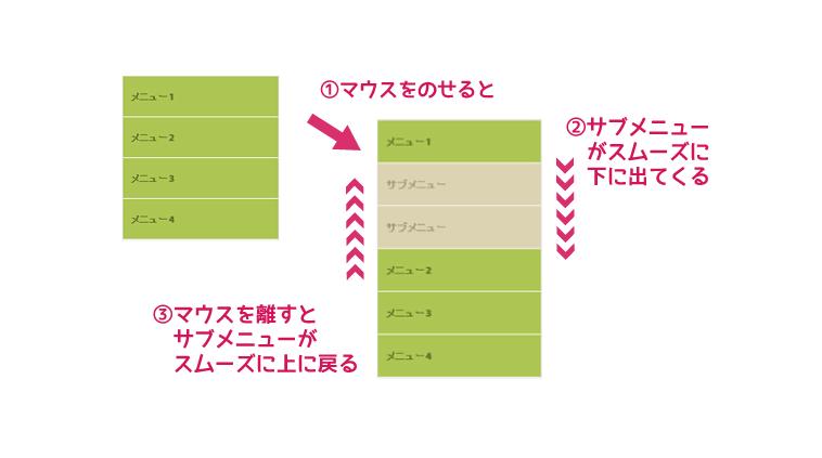 CSSだけで動きのあるアコーディオン・メニュー   Ri-mode Rainbow   No:2888