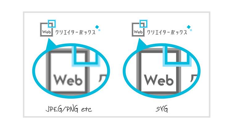 HTML5の普及とともに再注目されているSVG